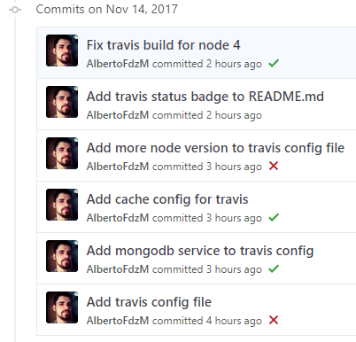 GitHub Commits With Travis CI Status